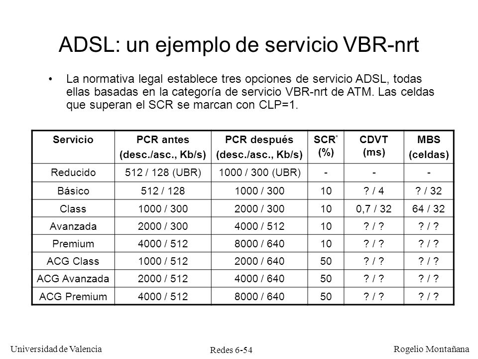 ADSL: un ejemplo de servicio VBR-nrt