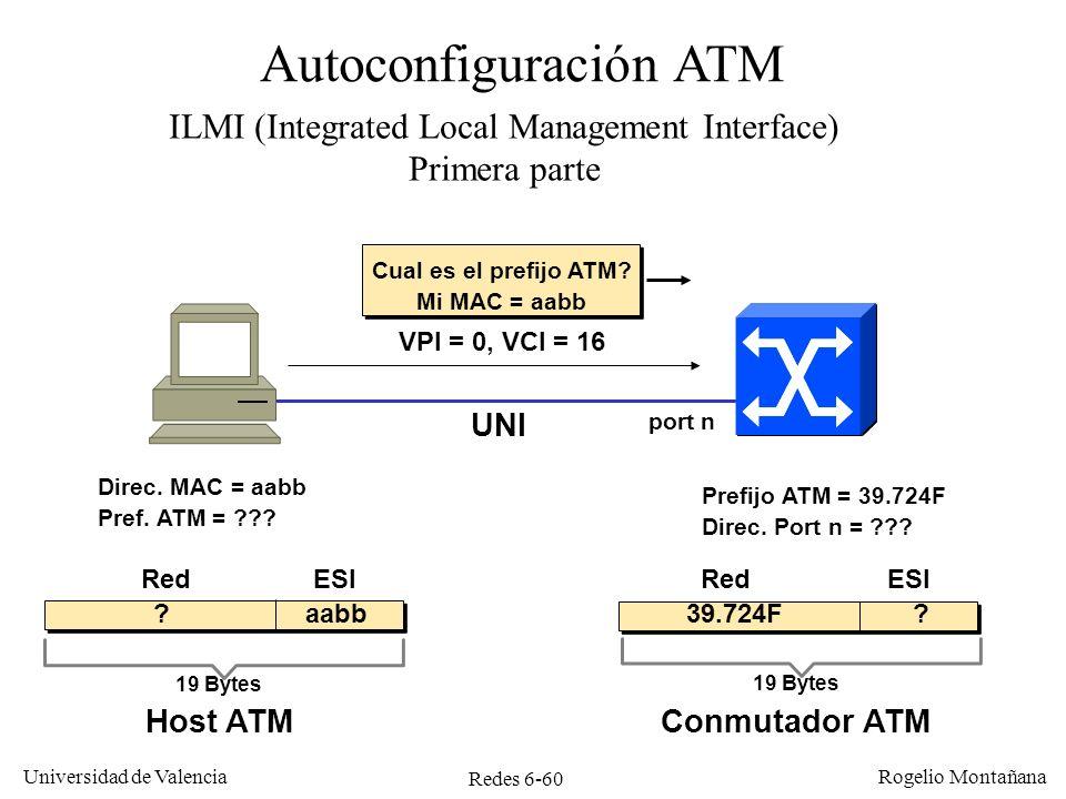 Autoconfiguración ATM