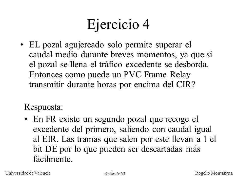 Redes Frame Relay y ATM Ejercicio 4.
