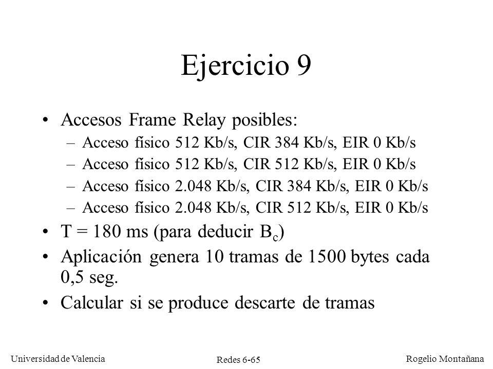 Ejercicio 9 Accesos Frame Relay posibles: T = 180 ms (para deducir Bc)