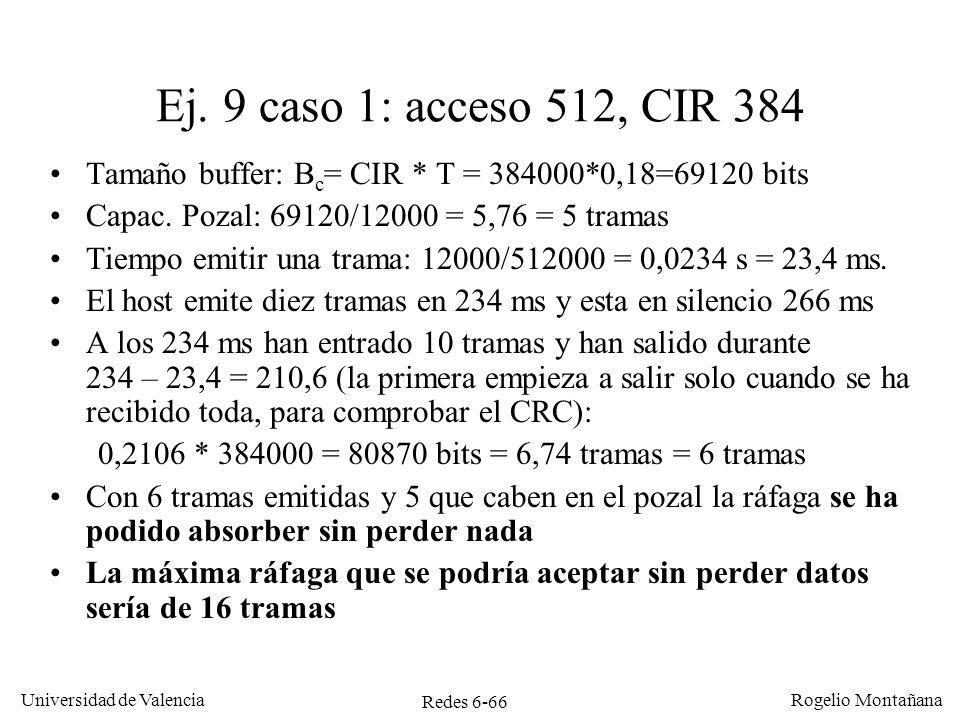 Redes Frame Relay y ATM Ej. 9 caso 1: acceso 512, CIR 384. Tamaño buffer: Bc= CIR * T = 384000*0,18=69120 bits.