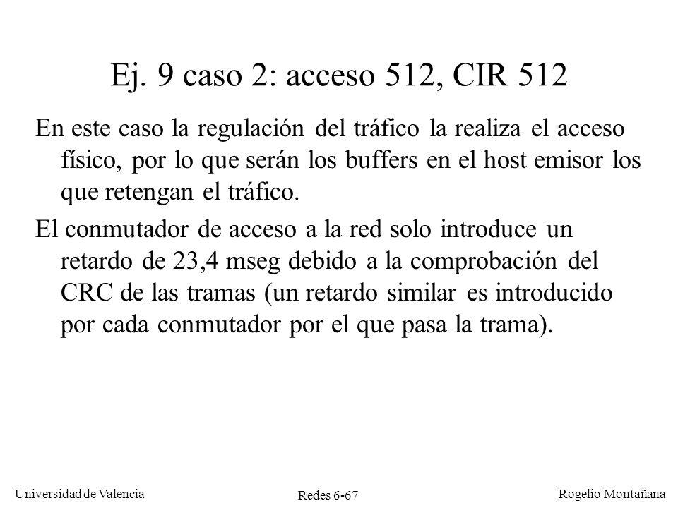 Redes Frame Relay y ATM Ej. 9 caso 2: acceso 512, CIR 512.