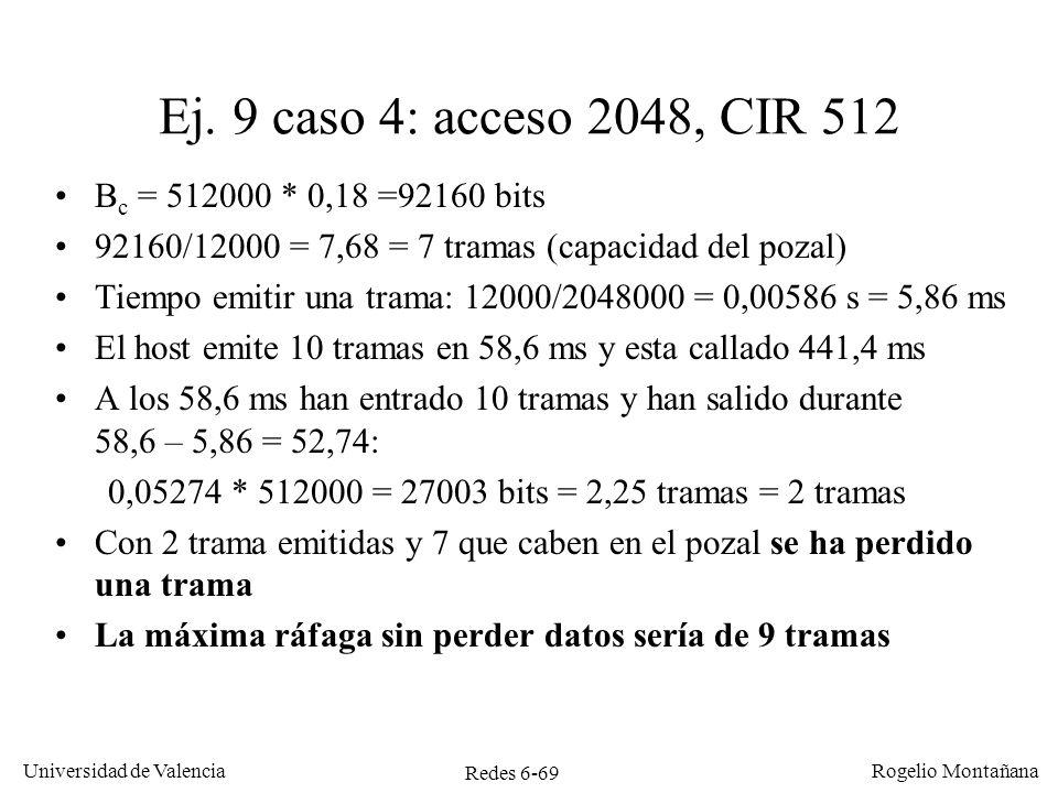 Ej. 9 caso 4: acceso 2048, CIR 512 Bc = 512000 * 0,18 =92160 bits