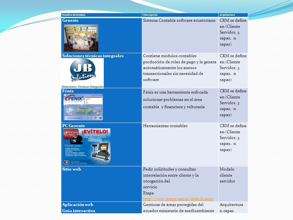 Sistema Contable software ecuatoriano