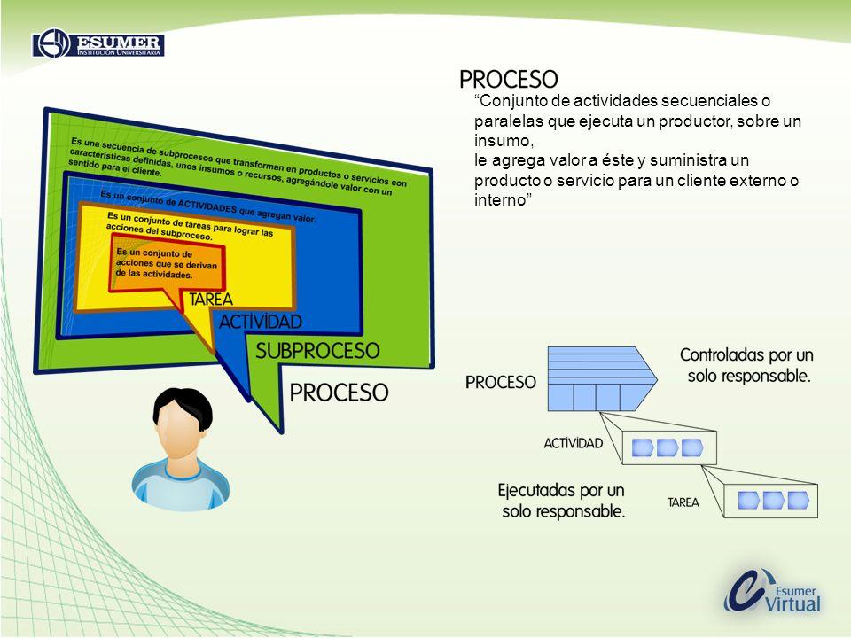 Conjunto de actividades secuenciales o paralelas que ejecuta un productor, sobre un insumo,