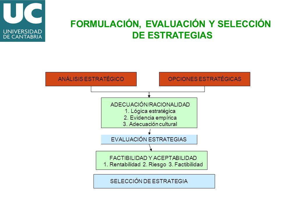 FORMULACIÓN, EVALUACIÓN Y SELECCIÓN