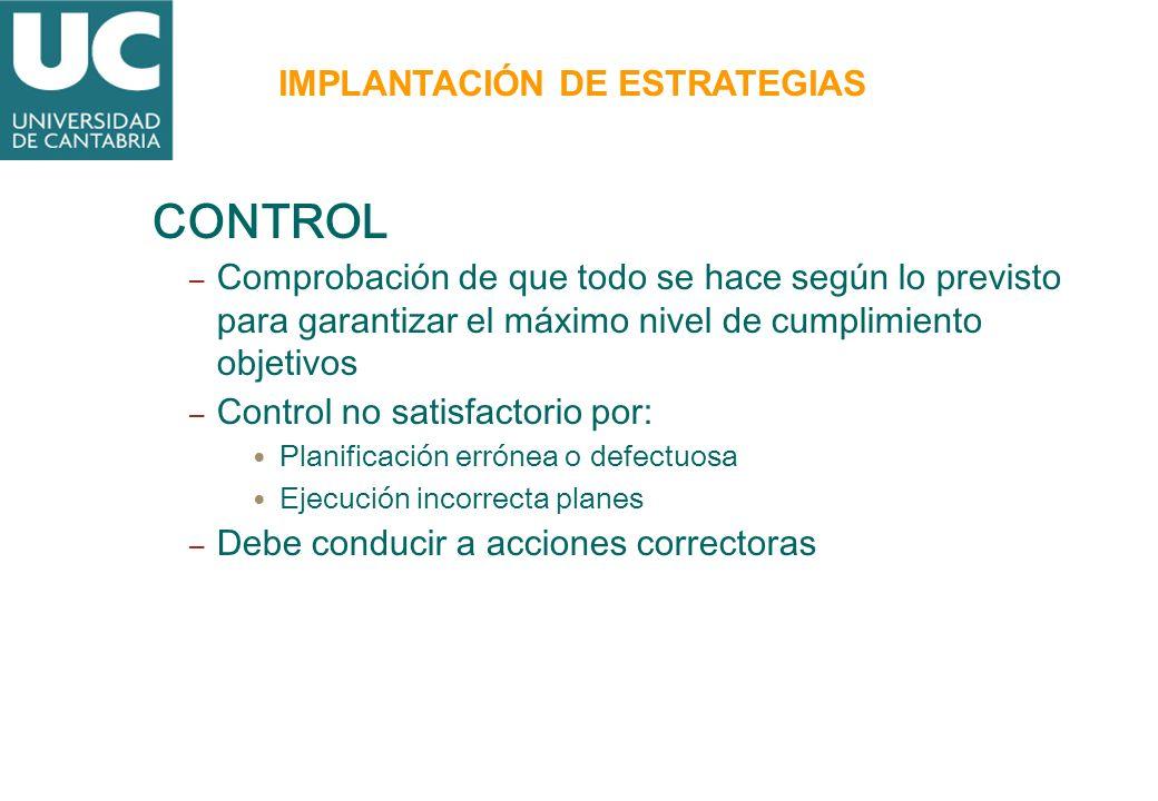 CONTROL IMPLANTACIÓN DE ESTRATEGIAS