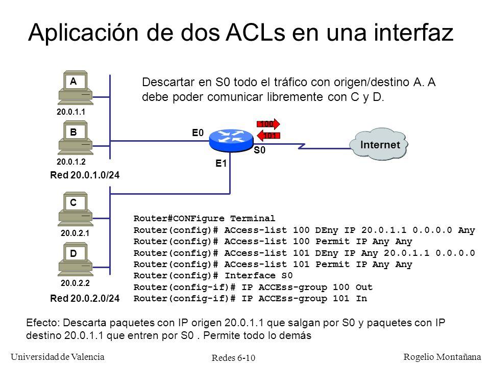 Aplicación de dos ACLs en una interfaz