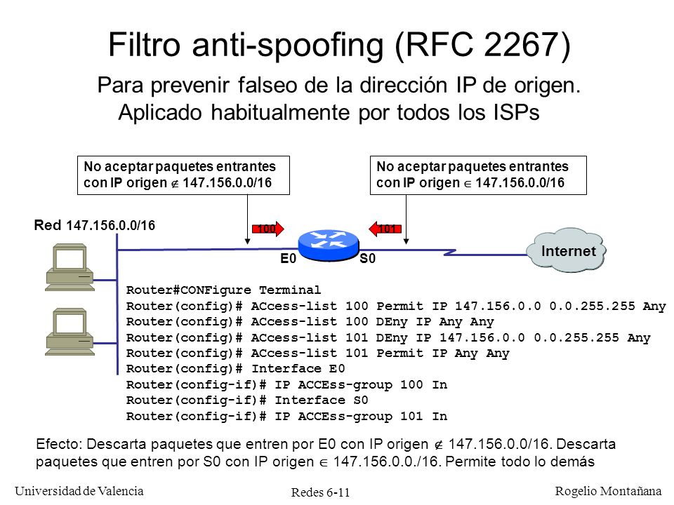 Filtro anti-spoofing (RFC 2267)