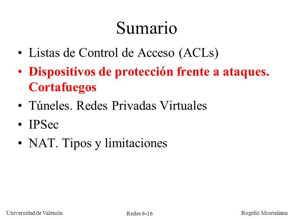 Sumario Listas de Control de Acceso (ACLs)