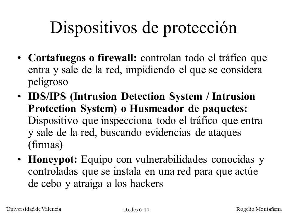 Dispositivos de protección