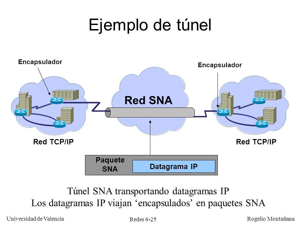 Ejemplo de túnel Red SNA Túnel SNA transportando datagramas IP