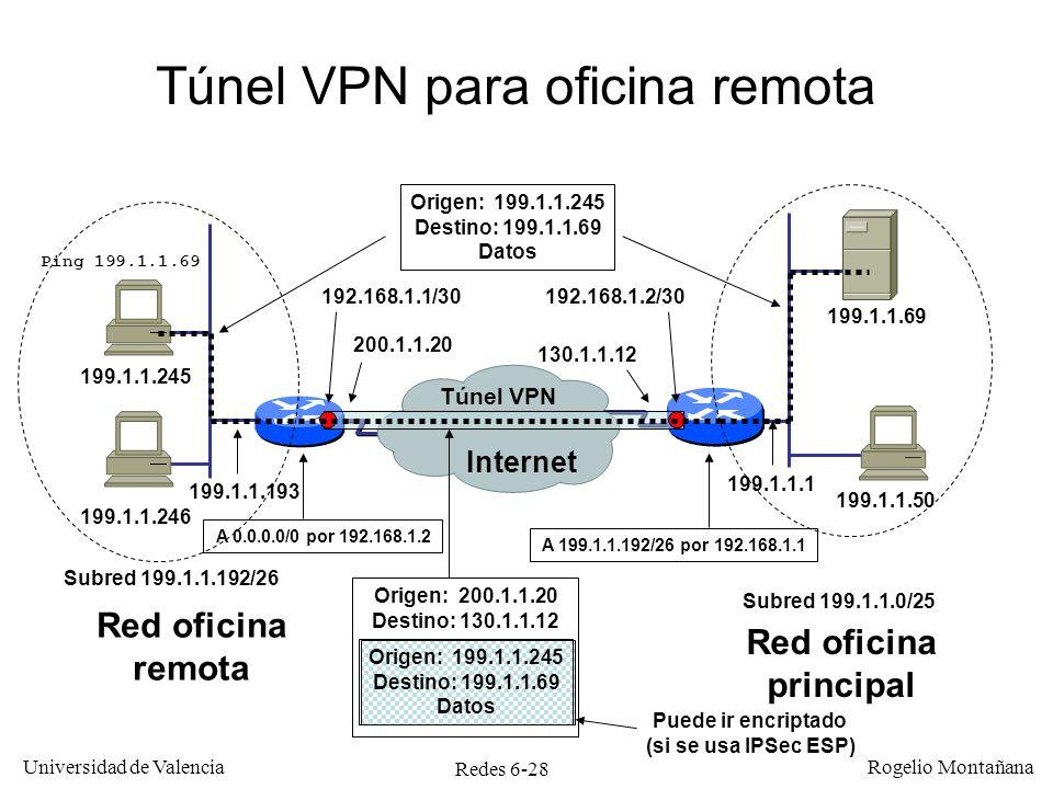Túnel VPN para oficina remota