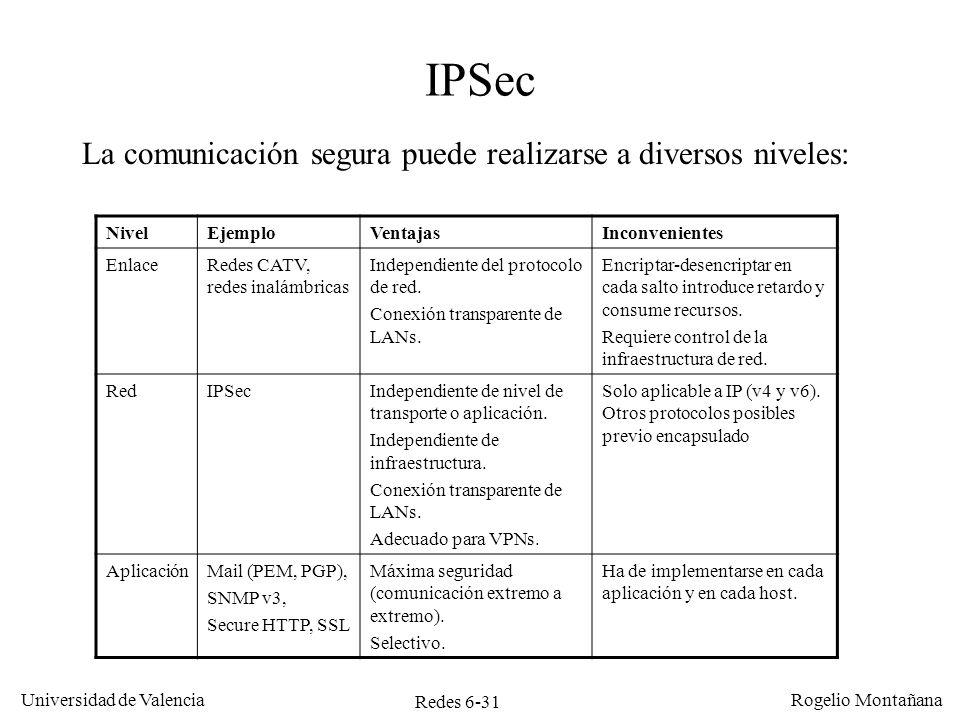 IPSec La comunicación segura puede realizarse a diversos niveles: