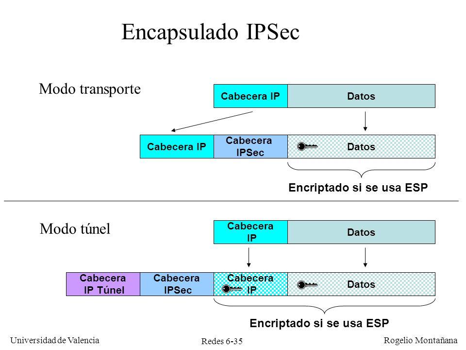Encapsulado IPSec Modo transporte Modo túnel Encriptado si se usa ESP