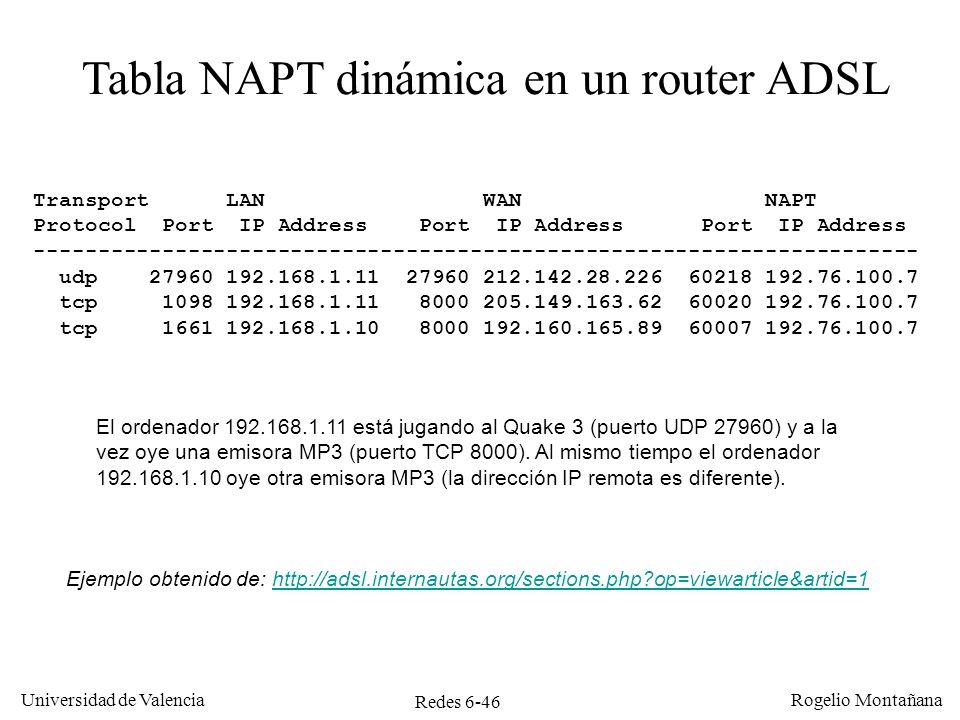 Tabla NAPT dinámica en un router ADSL
