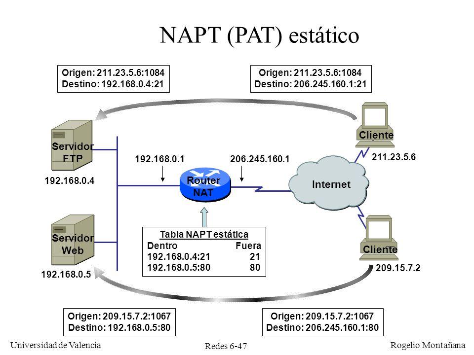 NAPT (PAT) estático Cliente Servidor FTP Router Internet NAT Servidor