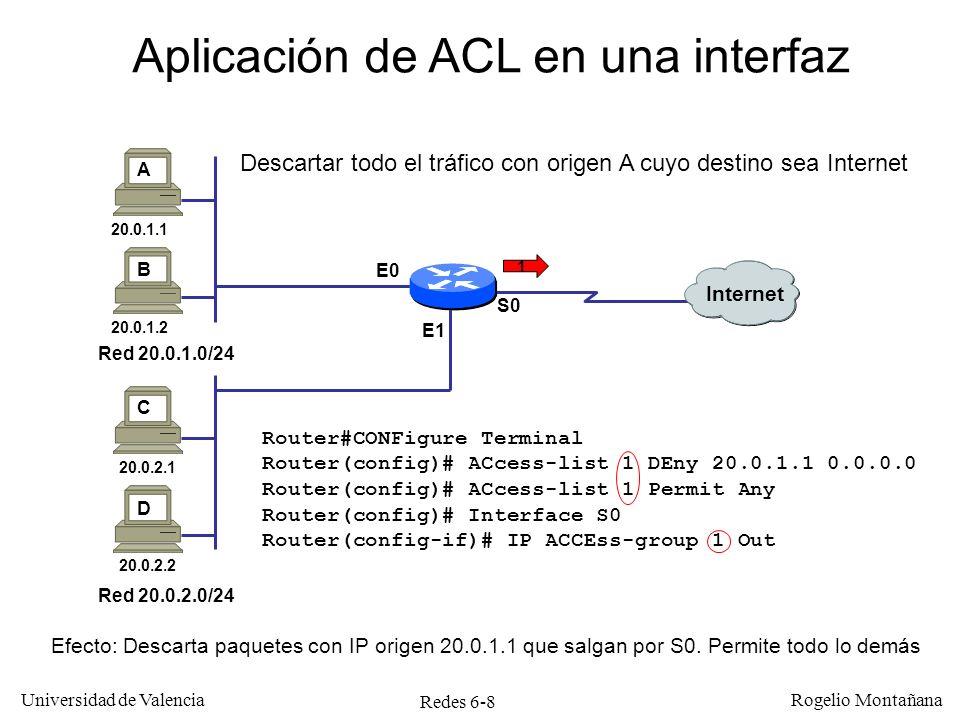 Aplicación de ACL en una interfaz