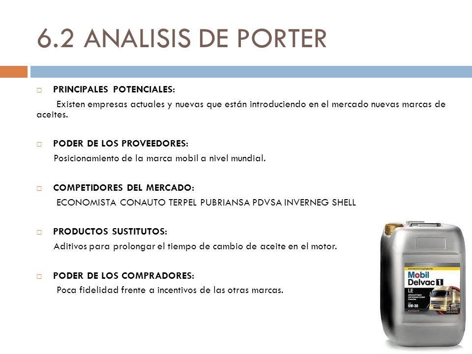 6.2 ANALISIS DE PORTER PRINCIPALES POTENCIALES:
