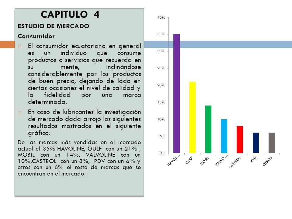 CAPITULO 4 ESTUDIO DE MERCADO Consumidor