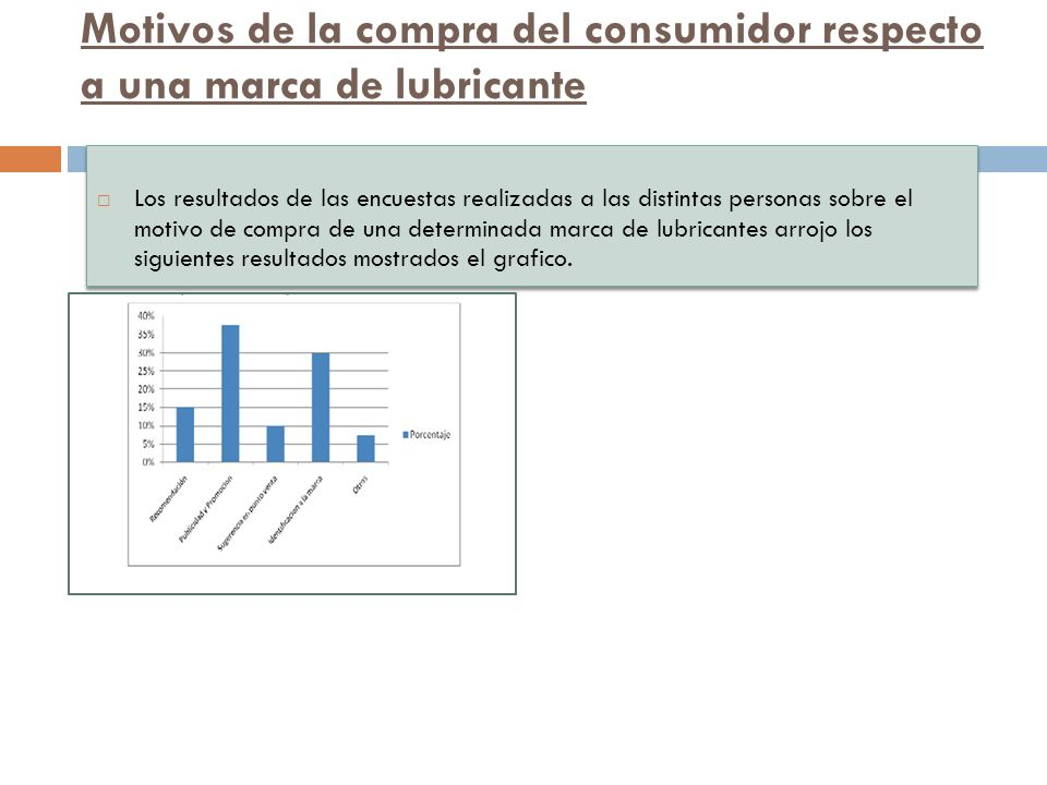 Motivos de la compra del consumidor respecto a una marca de lubricante