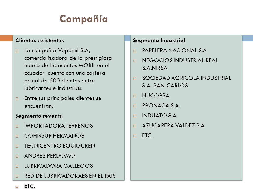 Compañía Clientes existentes