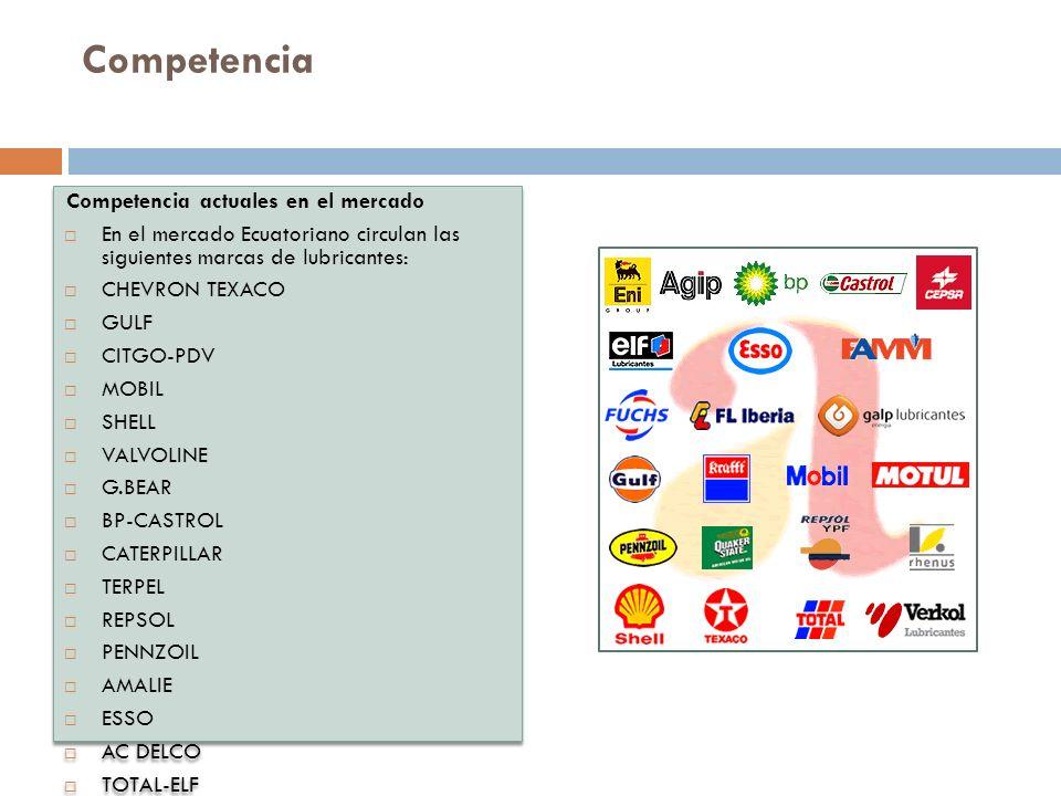 Competencia Competencia actuales en el mercado. En el mercado Ecuatoriano circulan las siguientes marcas de lubricantes: