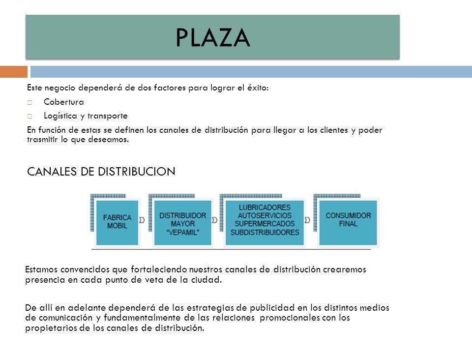 PLAZA CANALES DE DISTRIBUCION