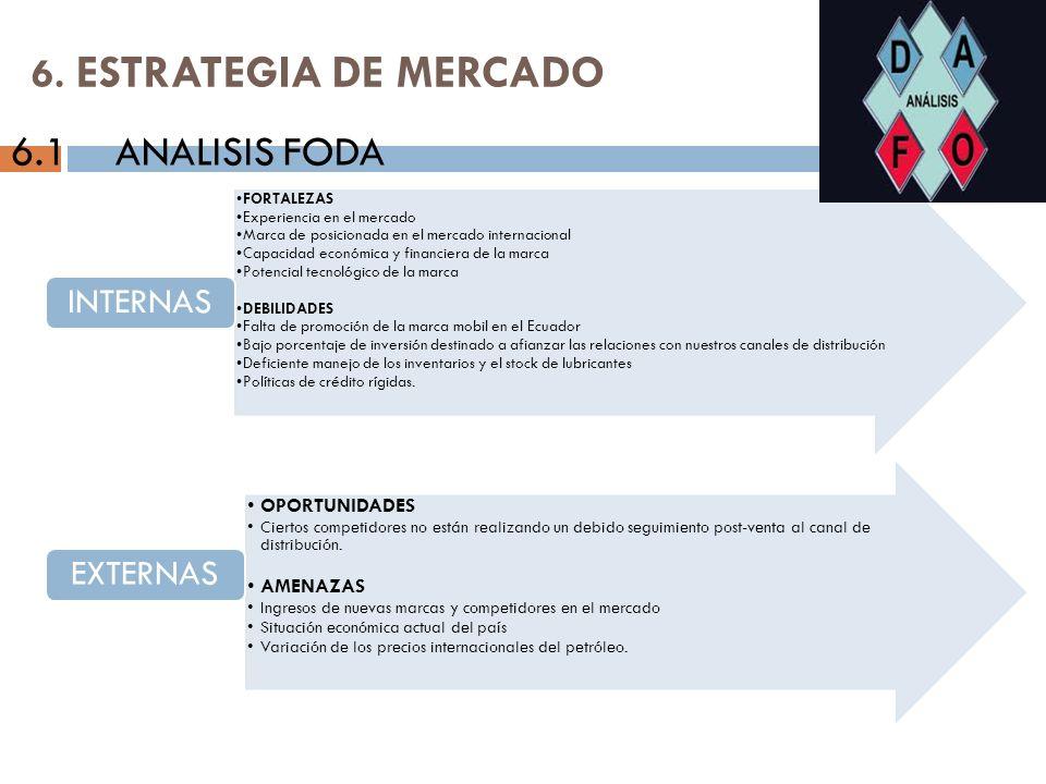 6. ESTRATEGIA DE MERCADO 6.1 ANALISIS FODA OPORTUNIDADES AMENAZAS