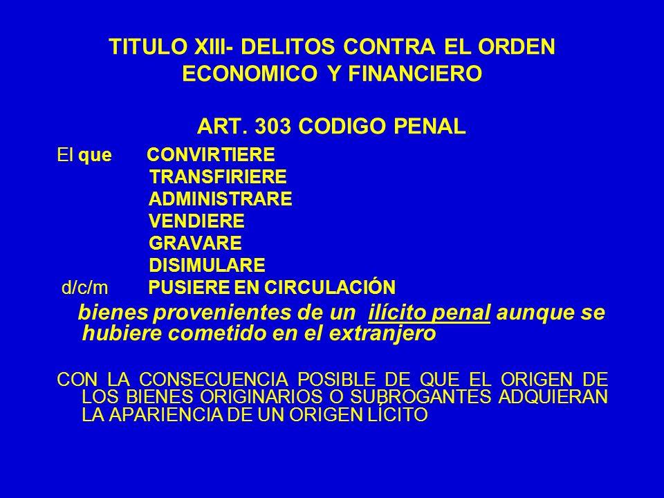 TITULO XIII- DELITOS CONTRA EL ORDEN ECONOMICO Y FINANCIERO ART