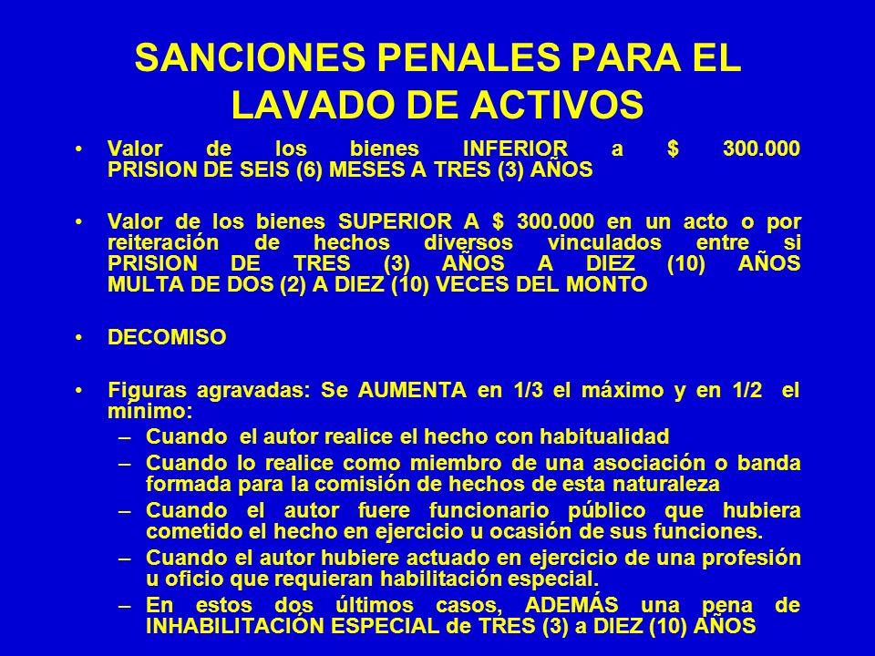 SANCIONES PENALES PARA EL LAVADO DE ACTIVOS
