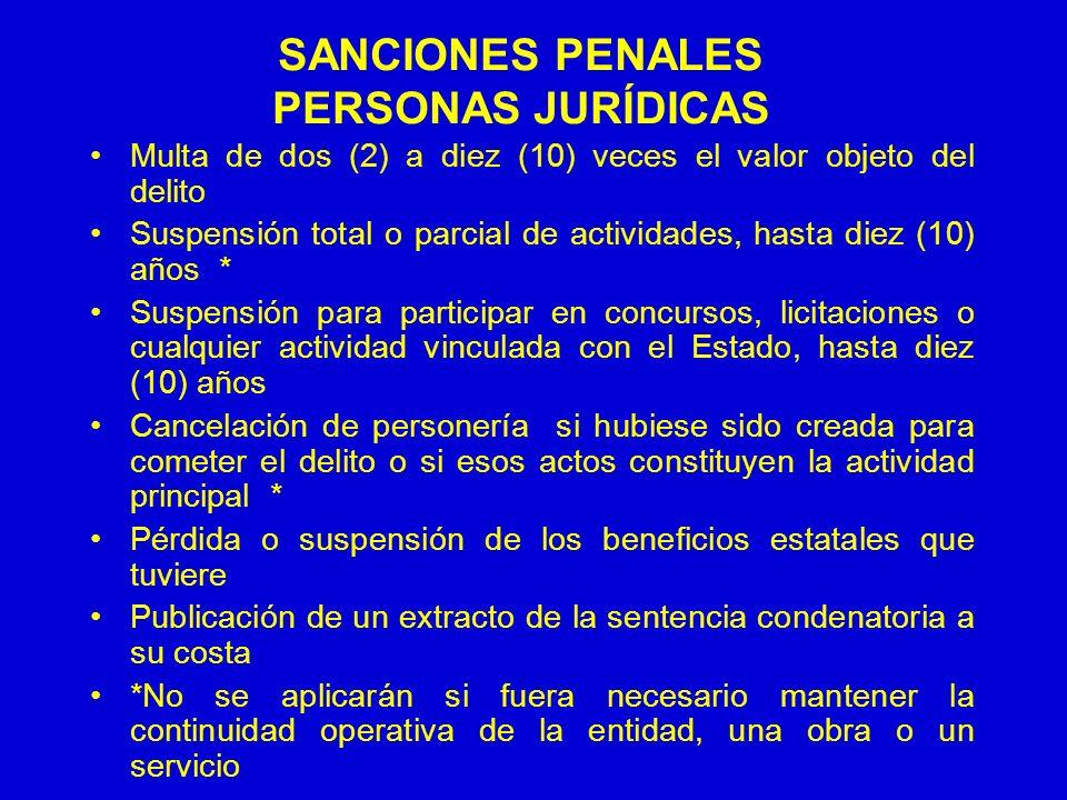 SANCIONES PENALES PERSONAS JURÍDICAS