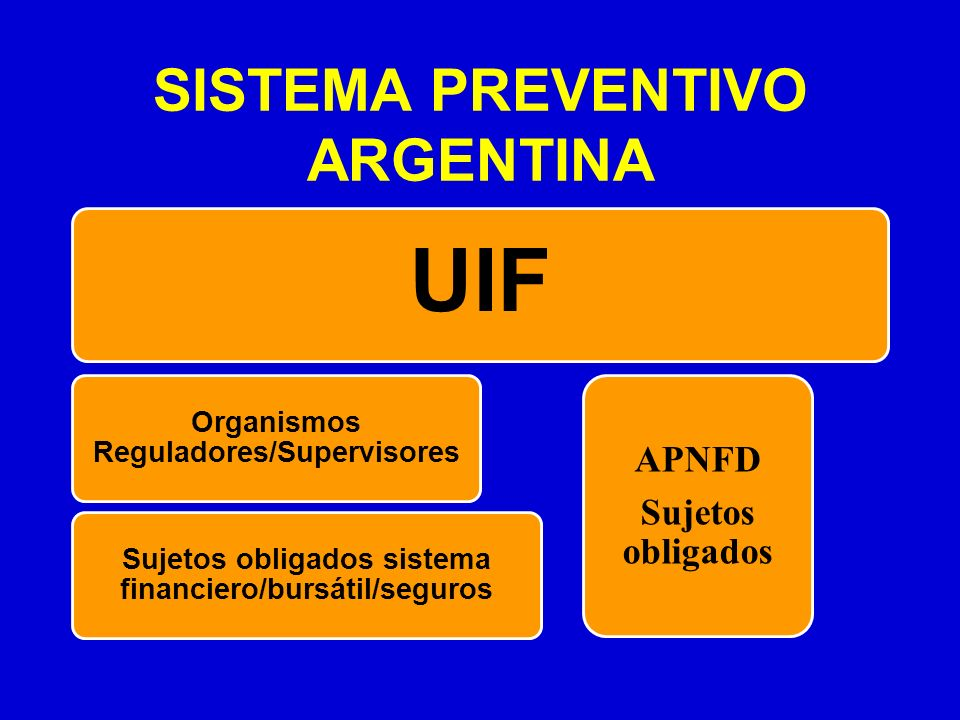 SISTEMA PREVENTIVO ARGENTINA