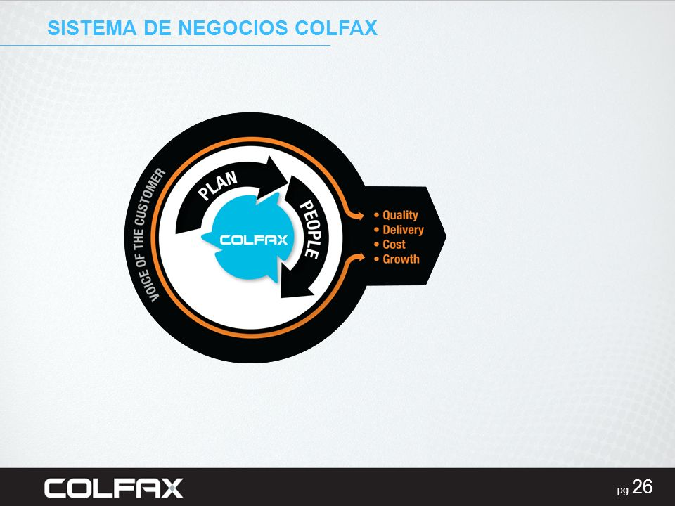 SISTEMA DE NEGOCIOS COLFAX