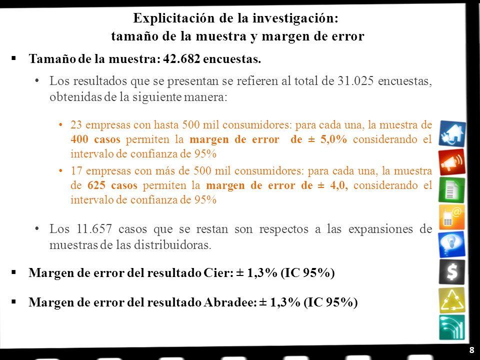 Explicitación de la investigación: tamaño de la muestra y margen de error