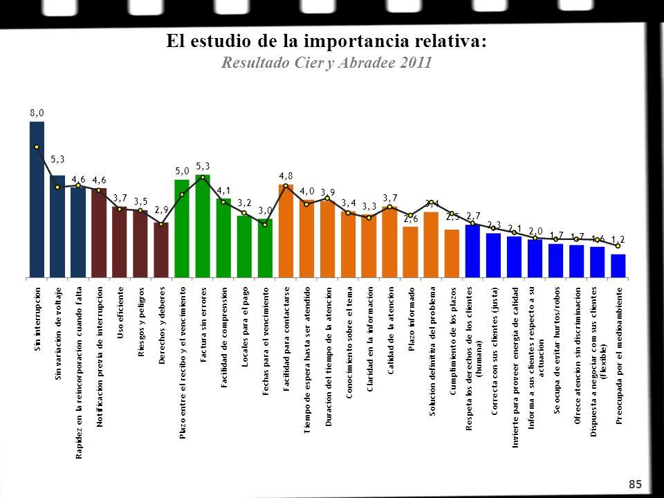 El estudio de la importancia relativa: Resultado Cier y Abradee 2011