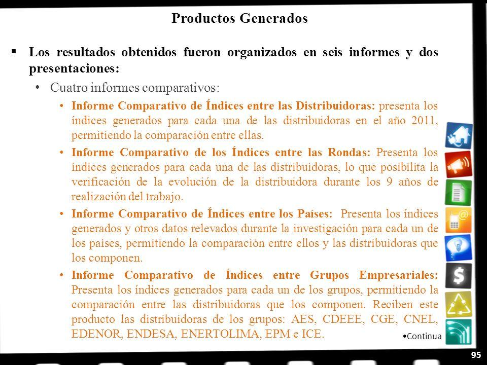 Productos Generados Los resultados obtenidos fueron organizados en seis informes y dos presentaciones: