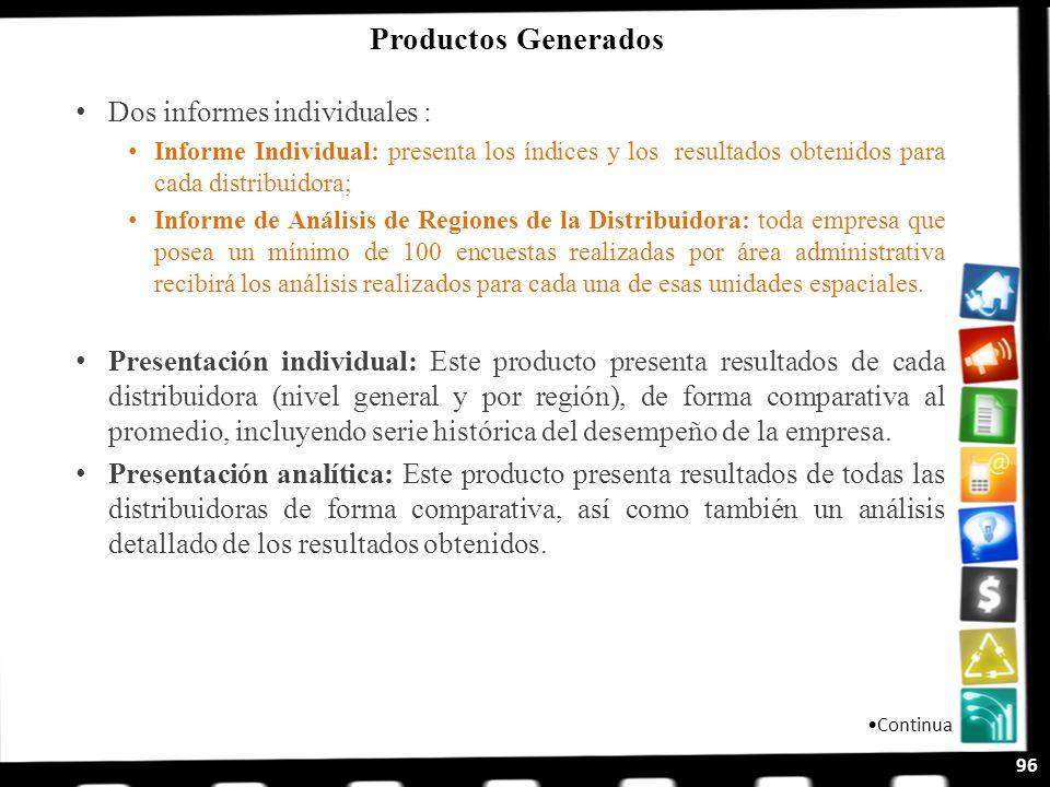 Productos Generados Dos informes individuales :