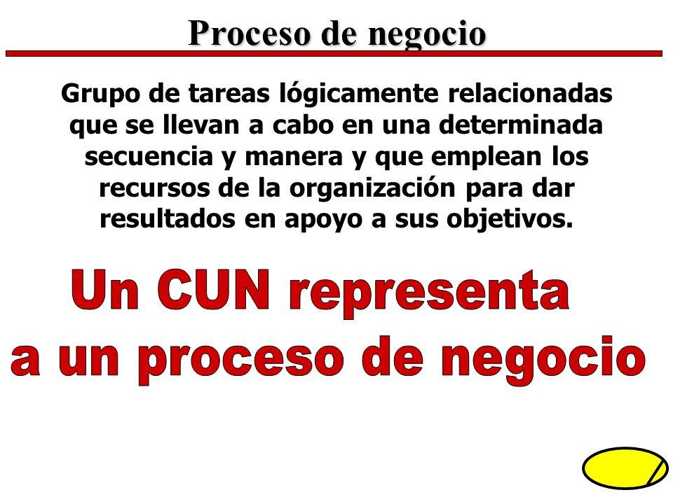 Proceso de negocio Un CUN representa a un proceso de negocio