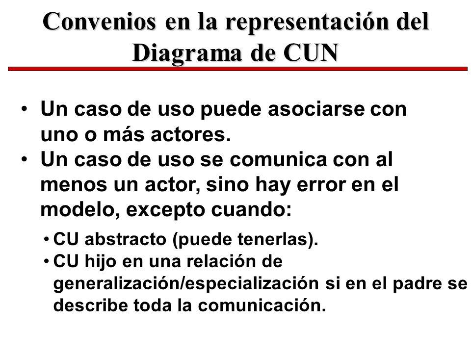 Convenios en la representación del Diagrama de CUN
