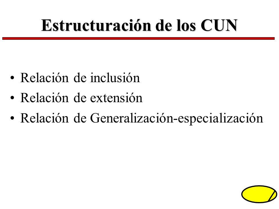Estructuración de los CUN