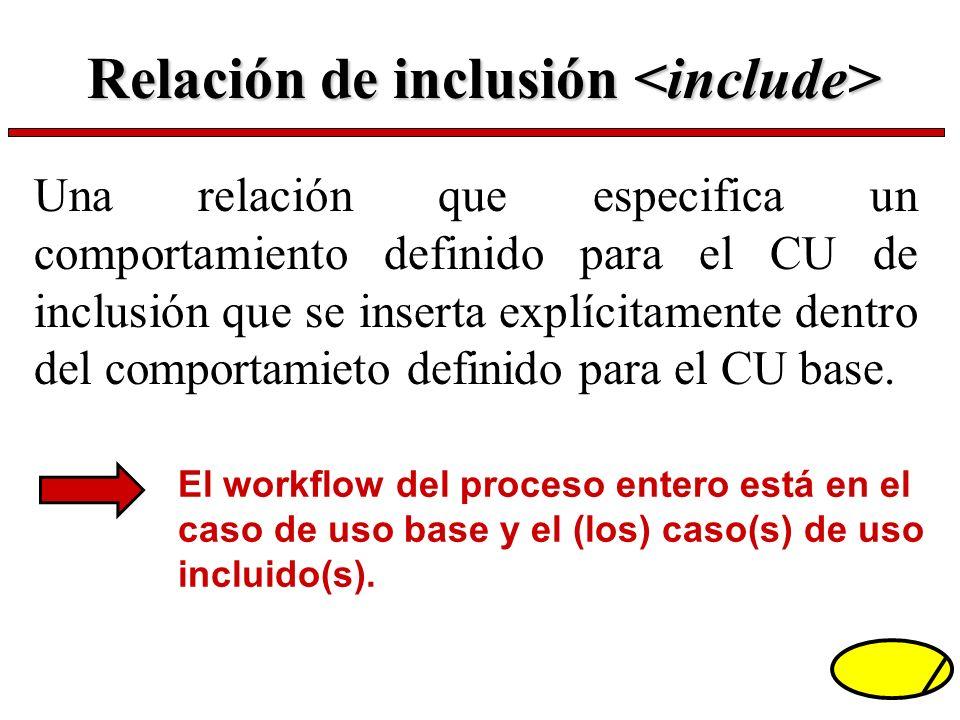Relación de inclusión <include>