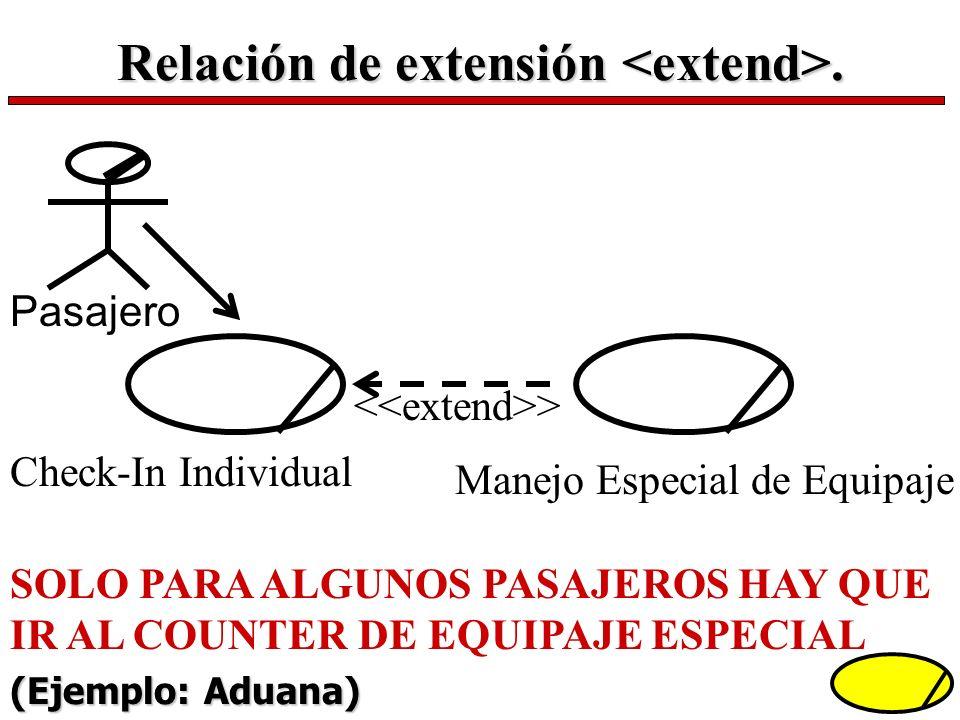 Relación de extensión <extend>.