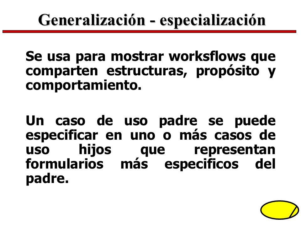 Generalización - especialización