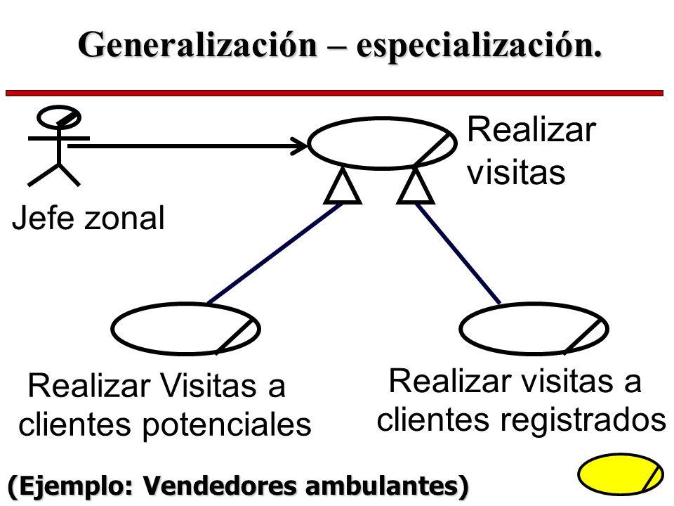 Generalización – especialización.
