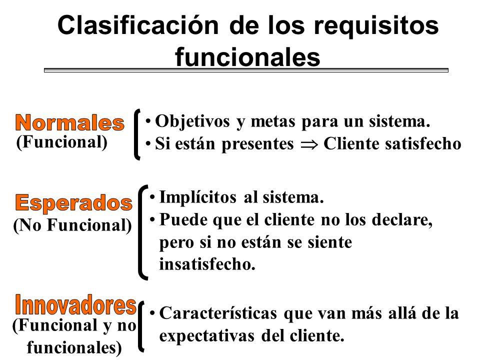 Clasificación de los requisitos funcionales