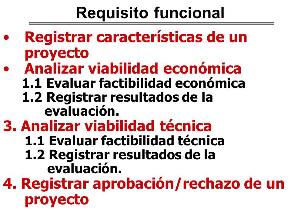 Requisito funcional Registrar características de un proyecto