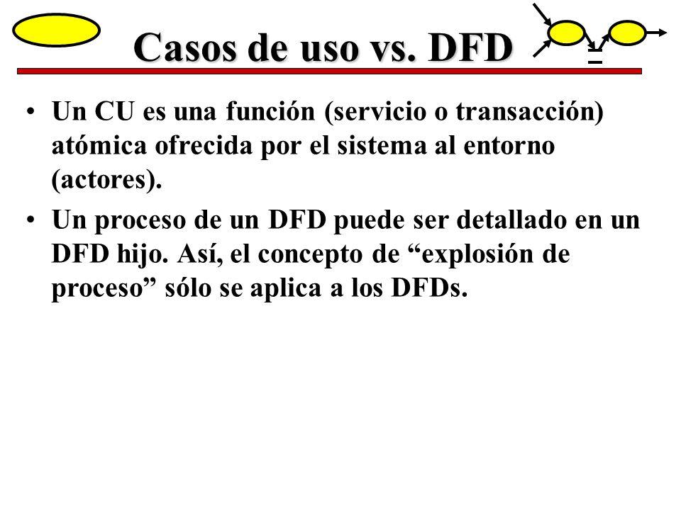 Casos de uso vs. DFD Un CU es una función (servicio o transacción) atómica ofrecida por el sistema al entorno (actores).