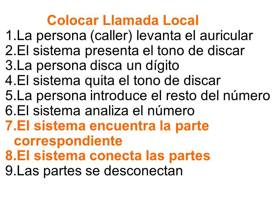 Colocar Llamada Local 1.La persona (caller) levanta el auricular. 2.El sistema presenta el tono de discar.