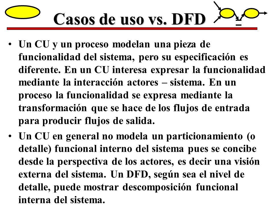 Casos de uso vs. DFD